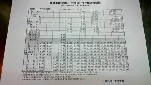 台風18号の被害でJR豊肥本線が不通 代行バスが運行05