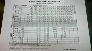 台風18号の被害でJR豊肥本線が不通 代行バスが運行04